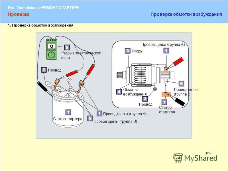 (1/2) Pro Technician >>РЕМОНТ СТАРТЕРА (1/1) Якорь Обмотка возбуждения Разрыв электрической цепи Провод Статор стартера Провод щетки (группа A) Провод щетки (группа B) Проверка Проверка обмотки возбуждения 1. Проверка обмотки возбуждения Провод щетки