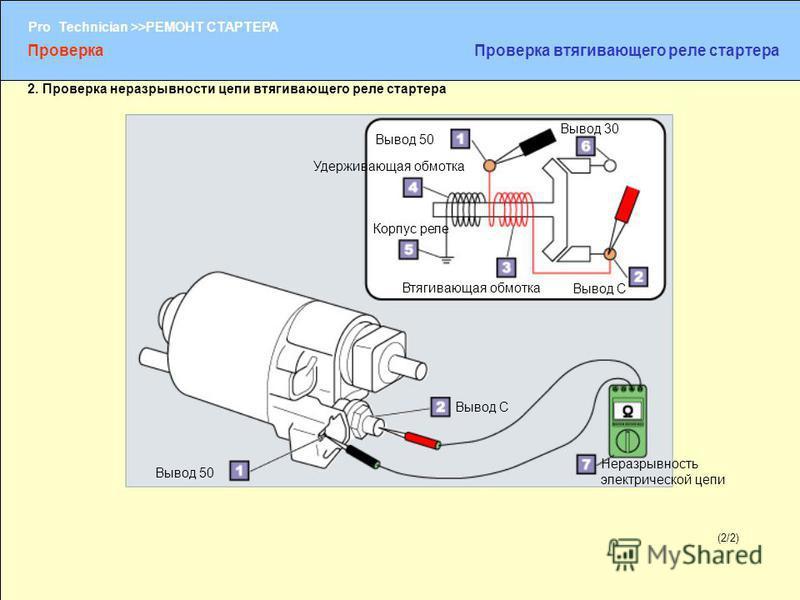 (1/2) Pro Technician >>РЕМОНТ СТАРТЕРА (2/2) 2. Проверка неразрывности цепи втягивающего реле стартера Вывод 50 Вывод C Втягивающая обмотка Удерживающая обмотка Корпус реле Вывод 30 Вывод C Неразрывность электрической цепи Вывод 50 Проверка Проверка