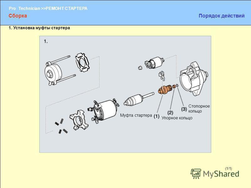 (1/2) Pro Technician >>РЕМОНТ СТАРТЕРА (1/1) 1. Установка муфты стартера Муфта стартера Упорное кольцо Стопорное кольцо Сборка Порядок действий