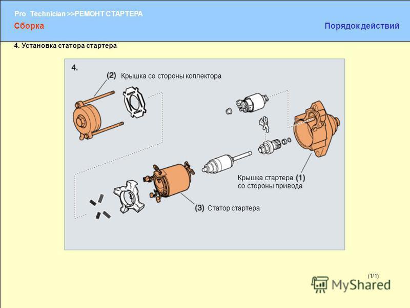 (1/2) Pro Technician >>РЕМОНТ СТАРТЕРА (1/1) 4. Установка статора стартера Крышка стартера со стороны привода Крышка со стороны коллектора Статор стартера Сборка Порядок действий