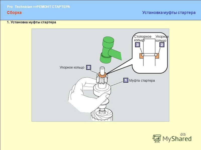 (1/2) Pro Technician >>РЕМОНТ СТАРТЕРА (2/2) Муфта стартера Упорное кольцо Стопорное кольцо Сборка Установка муфты стартера 1. Установка муфты стартера