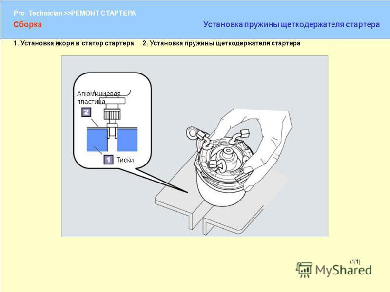 (1/2) Pro Technician >>РЕМОНТ СТАРТЕРА (1/1) Тиски Алюминиевая пластина Сборка Установка пружины щеткодержателя стартера 1. Установка якоря в статор стартера 2. Установка пружины щеткодержателя стартера
