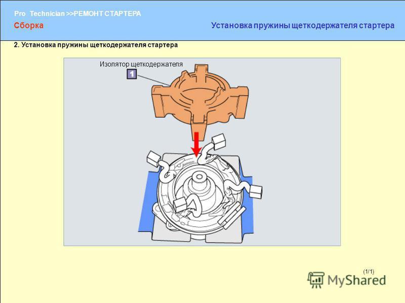 (1/2) Pro Technician >>РЕМОНТ СТАРТЕРА (1/1) Изолятор щеткодержателя Сборка Установка пружины щеткодержателя стартера 2. Установка пружины щеткодержателя стартера