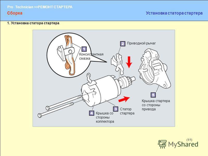 (1/2) Pro Technician >>РЕМОНТ СТАРТЕРА (1/1) Консистентная смазка Приводной рычаг Статор стартера Крышка со стороны коллектора Крышка стартера со стороны привода Сборка Установка статора стартера 1. Установка статора стартера