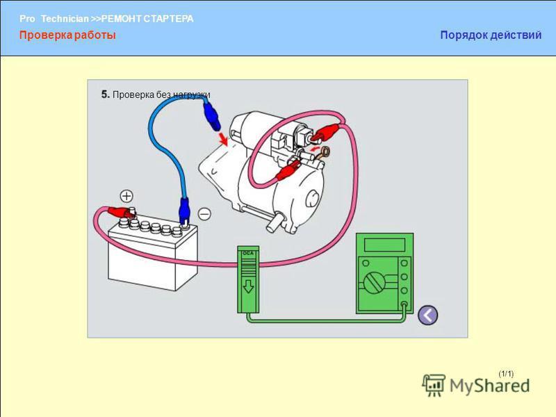 (1/2) Pro Technician >>РЕМОНТ СТАРТЕРА (1/1) Проверка без нагрузки Проверка работы Порядок действий