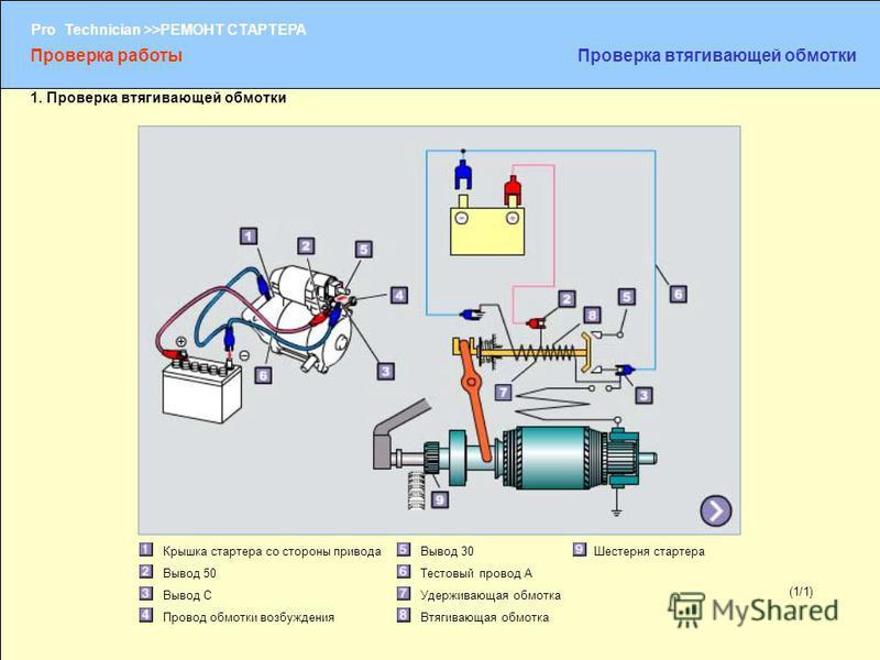 (1/2) Pro Technician >>РЕМОНТ СТАРТЕРА (1/1) Крышка стартера со стороны привода Вывод 50 Вывод C Провод обмотки возбуждения Вывод 30 Тестовый провод A Удерживающая обмотка Втягивающая обмотка Шестерня стартера Проверка работы Проверка втягивающей обм