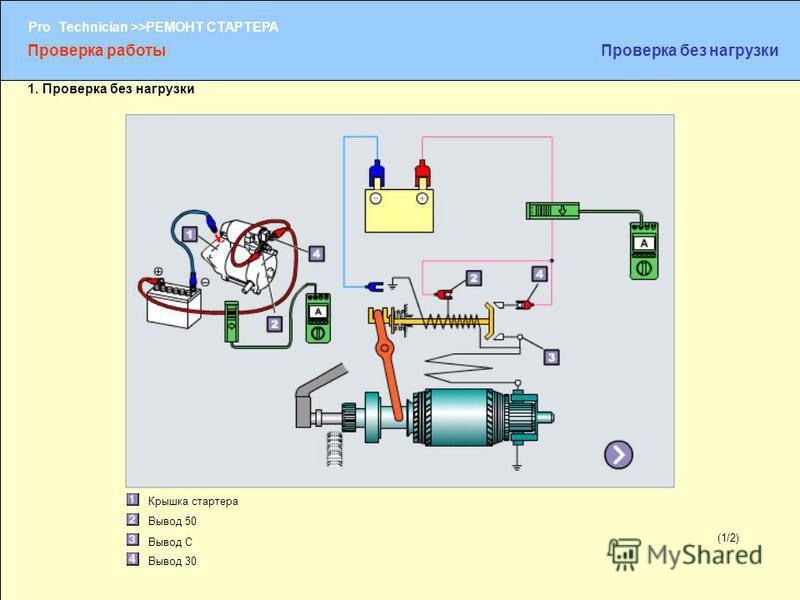 (1/2) Pro Technician >>РЕМОНТ СТАРТЕРА (1/2) Крышка стартера Вывод 50 Вывод C Вывод 30 Проверка работы Проверка без нагрузки 1. Проверка без нагрузки