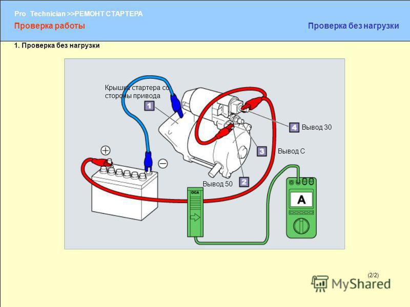(1/2) Pro Technician >>РЕМОНТ СТАРТЕРА (2/2) Крышка стартера со стороны привода Вывод 50 Вывод C Вывод 30 Проверка работы Проверка без нагрузки 1. Проверка без нагрузки