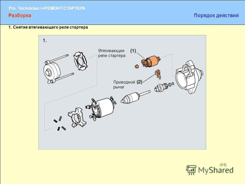(1/2) Pro Technician >>РЕМОНТ СТАРТЕРА (1/1) 1. Снятие втягивающего реле стартера Втягивающее реле стартера Приводной рычаг Разборка Порядок действий
