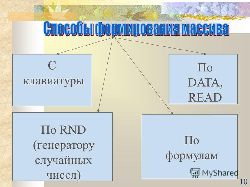 10 С клавиатуры По DATA, READ По RND (генератору случайных чисел) По формулам