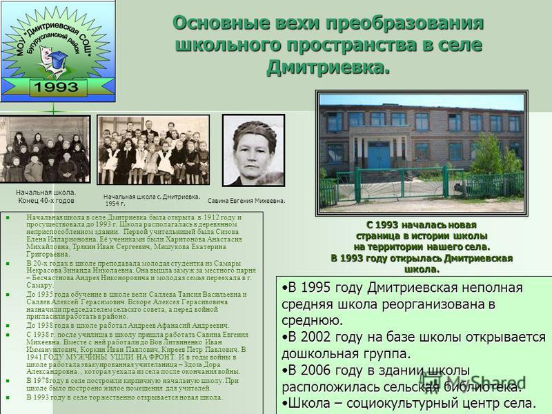 6 Основные вехи преобразования школьного пространства в селе Дмитриевка. Начальная школа в селе Дмитриевка была открыта в 1912 году и просуществовала до 1993 г. Школа располагалась в деревянном неприспособленном здании. Первой учительницей была Сизов