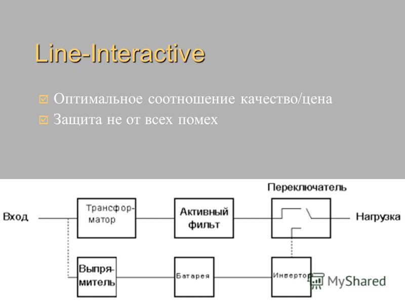 Line-Interactive Оптимальное соотношение качество/цена Защита не от всех помех