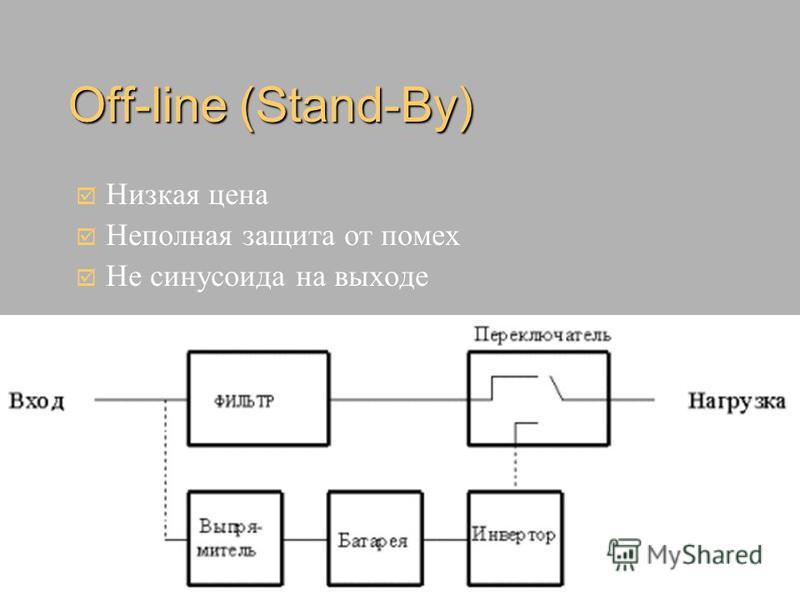 Off-line (Stand-By) Низкая цена Неполная защита от помех Не синусоида на выходе