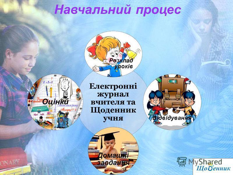 Навчальний процес Електронні журнал вчителя та Щоденник учня Розклад уроків Відвідування Домашні завдання Оцінки