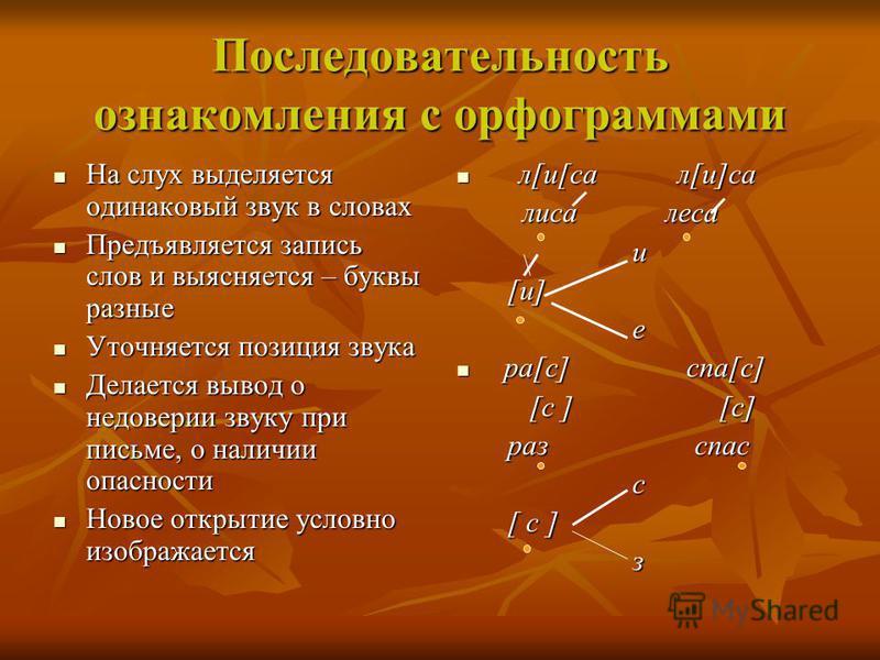 Последовательность ознакомления с орфограммами На слух выделяется одинаковый звук в словах На слух выделяется одинаковый звук в словах Предъявляется запись слов и выясняется – буквы разные Предъявляется запись слов и выясняется – буквы разные Уточняе