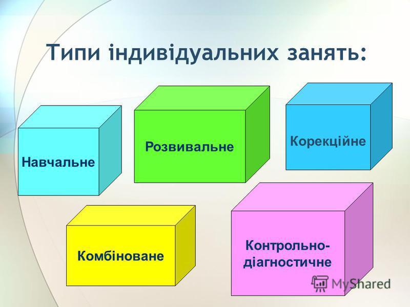 Типи індивідуальних занять: Корекційне Розвивальне Комбіноване Навчальне Контрольно- діагностичне