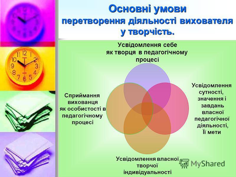 Основні умови перетворення діяльності вихователя у творчість. Усвідомлення себе як творця в педагогічному процесі Усвідомлення сутності, значення і завдань власної педагогічної діяльності, Її мети Усвідомлення власної творчої індивідуальності Сприйма