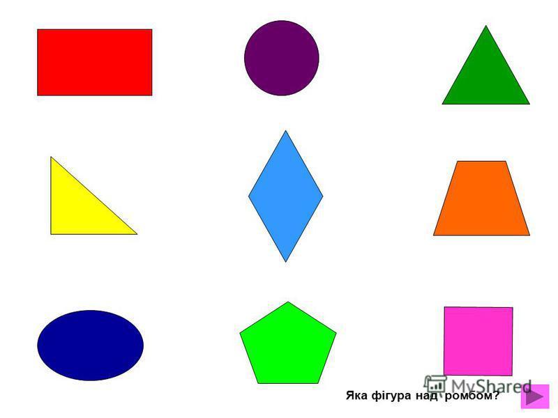 Розвиваюча гра КОЛЬОРОВІ ФІГУРИ Мета: Розвивати вміння орієнтуватися на площині. Закріпити назви геометричних фігур та їх кольори і відтінки. Вдосконалювати зв'язне мовлення.