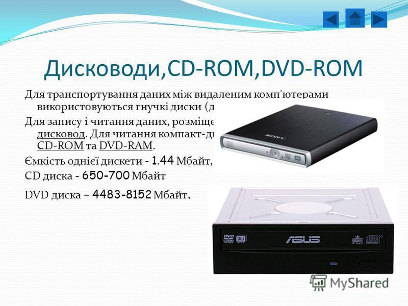 Дисководи,CD-ROM,DVD-ROM Для транспортування даних між видаленим комп'ютерами використовуються гнучкі диски (дискети) і CD та DVD диски. Для запису і читання даних, розміщених на дискетах, служить дисковод. Для читання компакт-диск дисків служать дис