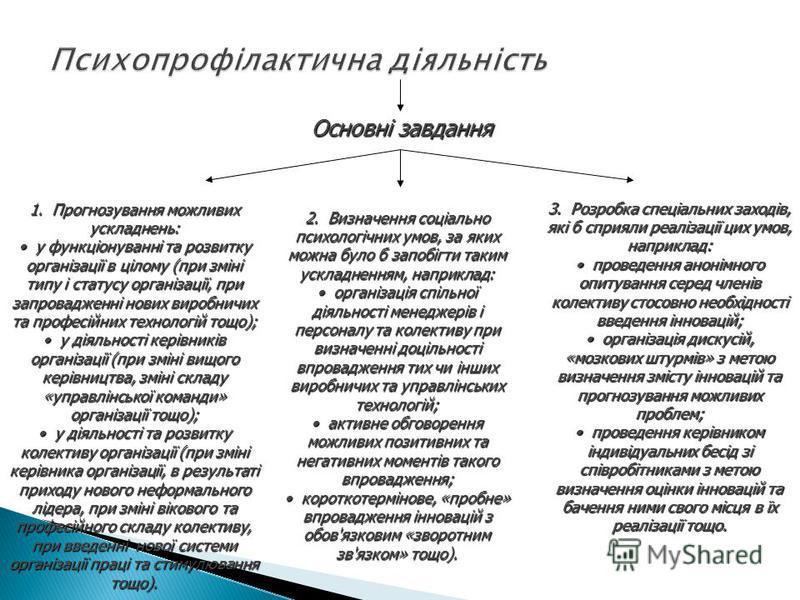 Основні завдання 1. Прогнозування можливих ускладнень: у функціонуванні та розвитку організації в цілому (при зміні типу і статусу організації, при запровадженні нових виробничих та професійних технологій тощо); у діяльності керівників організації (п