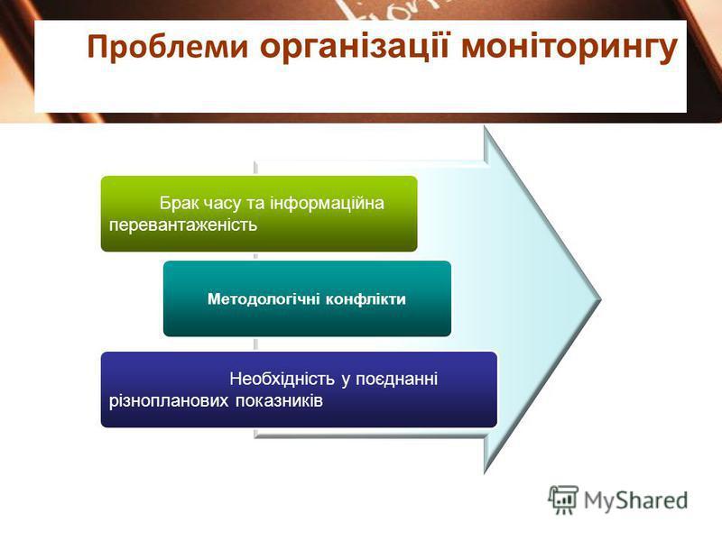 Проблеми організації моніторингу Брак часу та інформаційна перевантаженість Методологічні конфлікти Необхідність у поєднанні різнопланових показників