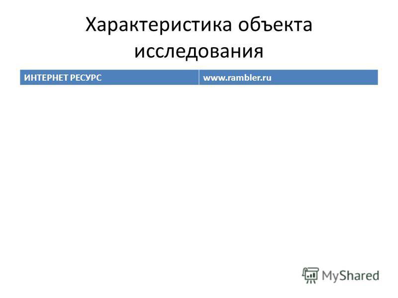 Характеристика объекта исследования ИНТЕРНЕТ РЕСУРСwww.rambler.ru