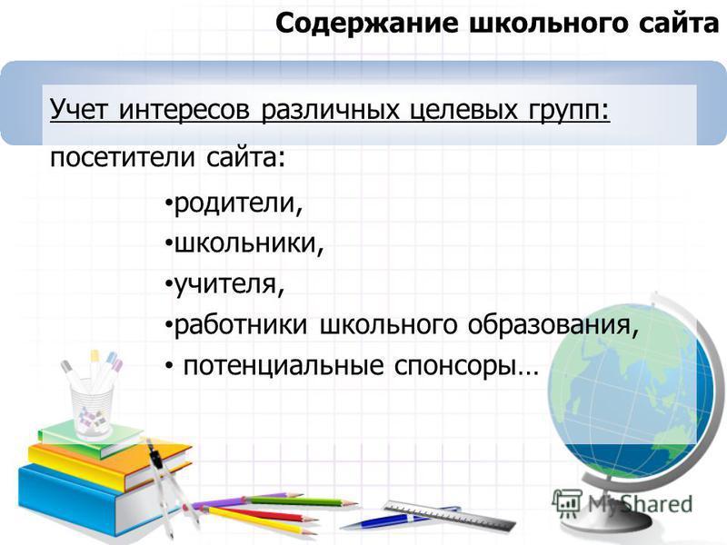Содержание школьного сайта Учет интересов различных целевых групп: посетители сайта: родители, школьники, учителя, работники школьного образования, потенциальные спонсоры…