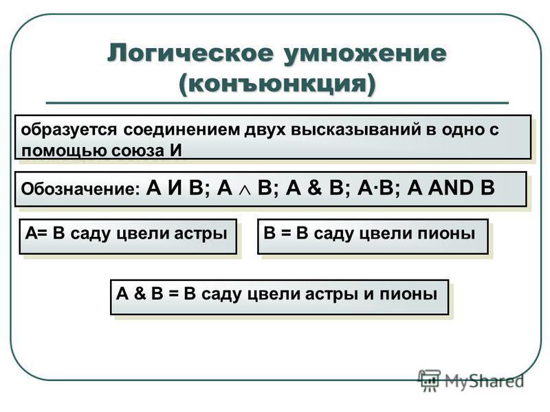 Логическое умножение (конъюнкция) образуется соединением двух высказываний в одно с помощью союза И Обозначение: А И В; А В; А & В; А·В; А AND В А= В саду цвели астры В = В саду цвели пионы А & В = В саду цвели астры и пионы