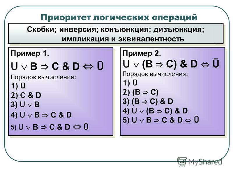 Приоритет логических операций Пример 1. U В С & D Ū Порядок вычисления: 1) Ū 2) С & D 3) U В 4) U В С & D 5) U В С & D Ū Пример 1. U В С & D Ū Порядок вычисления: 1) Ū 2) С & D 3) U В 4) U В С & D 5) U В С & D Ū Скобки; инверсия; конъюнкция; дизъюнкц