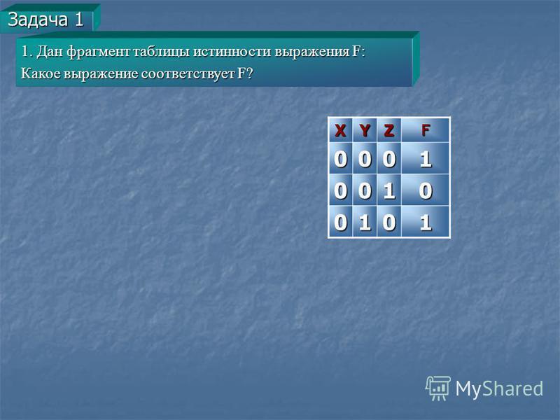 Задача 1 ХYZF0001 0010 0101 1. Дан фрагмент таблицы истинности выражения F: Какое выражение соответствует F?