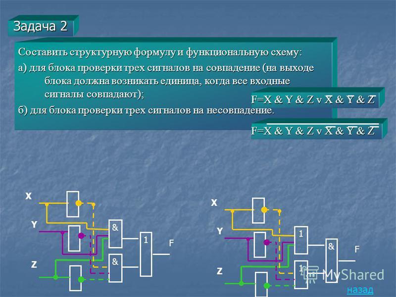 Задача 2 Составить структурную формулу и функциональную схему: а) для блока проверки трех сигналов на совпадение (на выходе блока должна возникать единица, когда все входные сигналы совпадают); б) для блока проверки трех сигналов на несовпадение. F=X