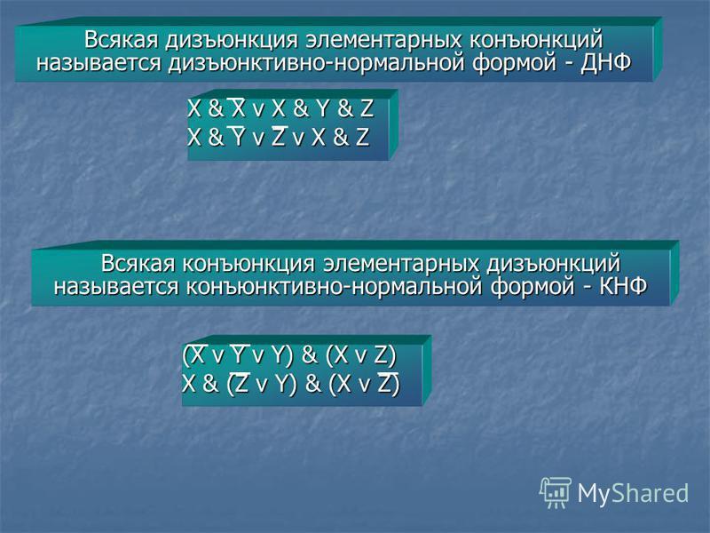 Всякая дизъюнкция элементарных конъюнкций называется дизъюнктивно-нормальной формой - ДНФ Всякая конъюнкция элементарных дизъюнкций называется конъюнктивно-нормальной формой - КНФ X & X v X & Y & Z X & Y v Z v X & Z (X v Y v Y) & (X v Z) X & (Z v Y)
