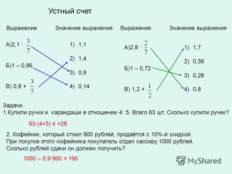 Устный счет Выражение Значение выражения А)2,1 · Б)1 – 0,86 В) 0,8 + 1)1,1 2)1,4 3)0,9 4)0,14 Выражение Значение выражения А)2,8 · Б)1 – 0,72 В) 1,2 + 1)1,7 2)0,38 3)0,28 4)0,8 Задачи. 1. Купили ручки и карандаши в отношении 4: 5. Всего 63 шт. Скольк