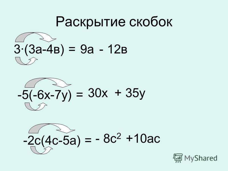 3·(3 а-4 в) =9 а- 12 в -5(-6 х-7 у) = 30 х+ 35 у -2 с(4 с-5 а) = - 8 с 2 +10 ас