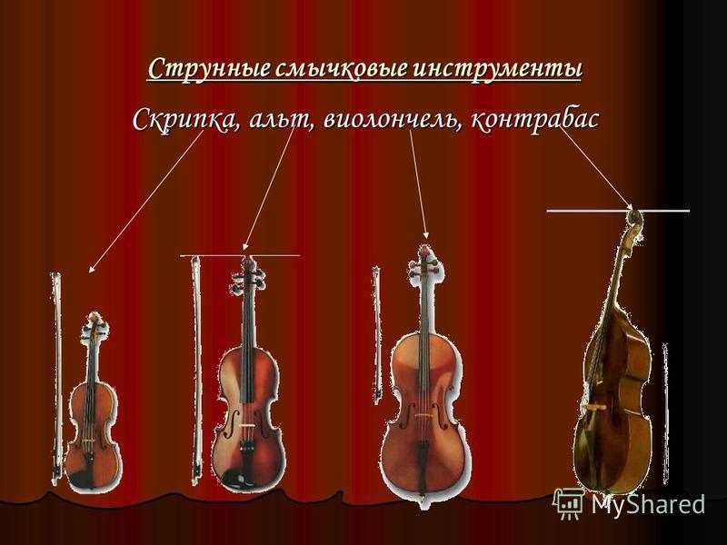 Инструменты симфонического оркестра в сказке «Петя и волк» духовые струнные ударные