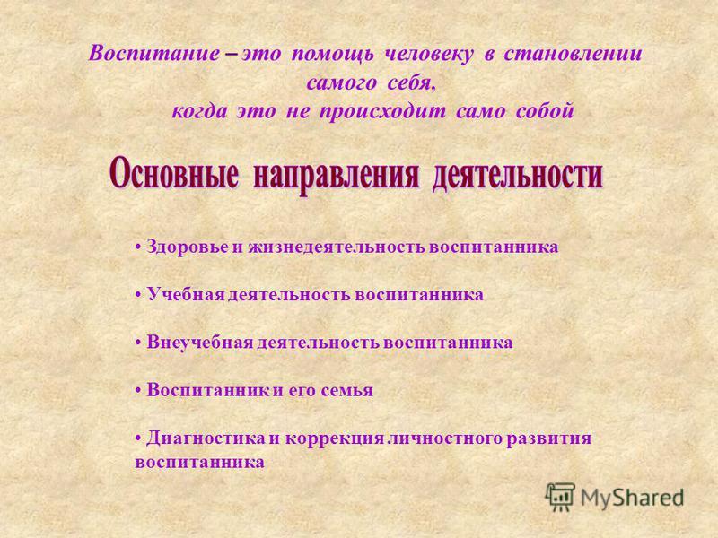 Воспитание – это помощь человеку в становлении самого себя, когда это не происходит само собой Здоровье и жизнедеятельность воспитанника Учебная деятельность воспитанника Внеучебная деятельность воспитанника Воспитанник и его семья Диагностика и корр