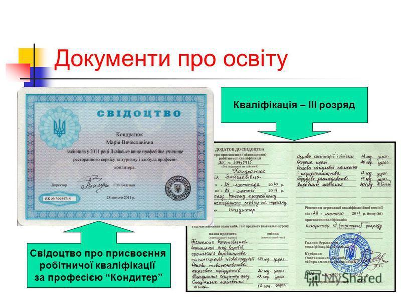 Документи про освіту Свідоцтво про присвоєння робітничої кваліфікації за професією Кондитер Кваліфікація – ІІІ розряд