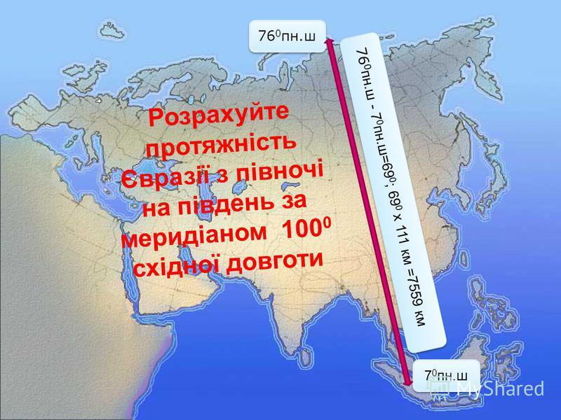 76 0 пн.ш 7 0 пн.ш 76 0 пн.ш - 7 0 пн.ш=69 0 ; 69 0 х 111 км =7559 км Розрахуйте протяжність Євразії з півночі на південь за меридіаном 100 0 східної довготи
