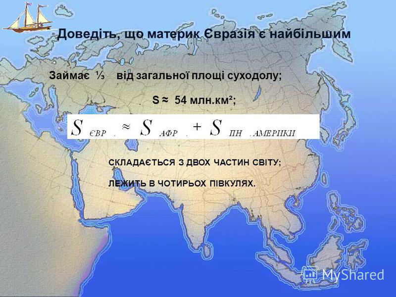 Доведіть, що материк Євразія є найбільшим Займає від загальної площі суходолу; S 54 млн.км²; СКЛАДАЄТЬСЯ З ДВОХ ЧАСТИН СВІТУ; ЛЕЖИТЬ В ЧОТИРЬОХ ПІВКУЛЯХ.