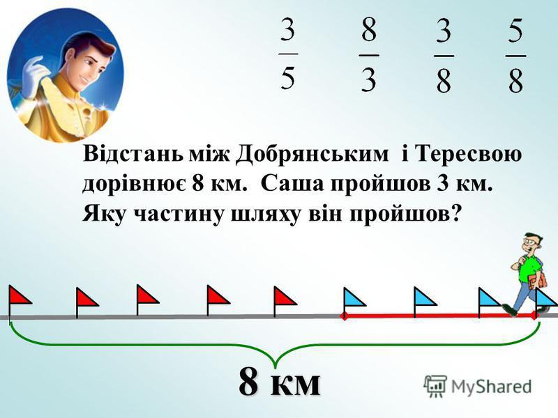 Відстань між Добрянським і Тересвою дорівнює 8 км. Саша пройшов 3 км. Яку частину шляху він пройшов? 8 км