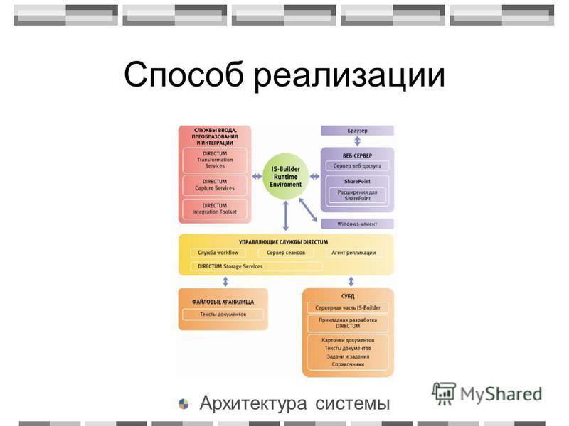 Способ реализации Архитектура системы