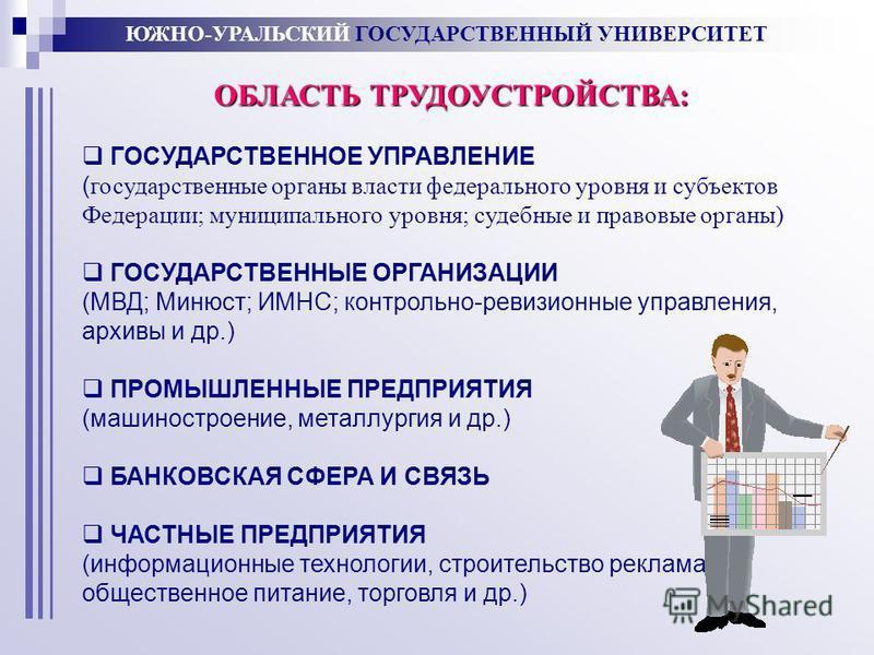 ЮЖНО-УРАЛЬСКИЙ ГОСУДАРСТВЕННЫЙ УНИВЕРСИТЕТОБЛАСТЬ ТРУДОУСТРОЙСТВА: ГОСУДАРСТВЕННОЕ УПРАВЛЕНИЕ ( государственные органы власти федерального уровня и субъектов Федерации; муниципального уровня; судебные и правовые органы) ГОСУДАРСТВЕННЫЕ ОРГАНИЗАЦИИ (М