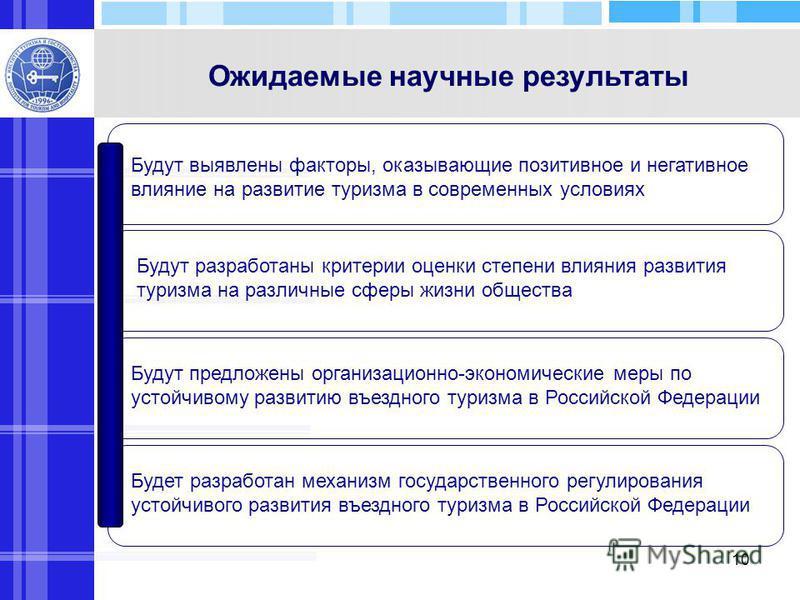 10 Будут предложены организационно-экономические меры по устойчивому развитию въездного туризма в Российской Федерации Ожидаемые научные результаты Будут выявлены факторы, оказывающие позитивное и негативное влияние на развитие туризма в современных