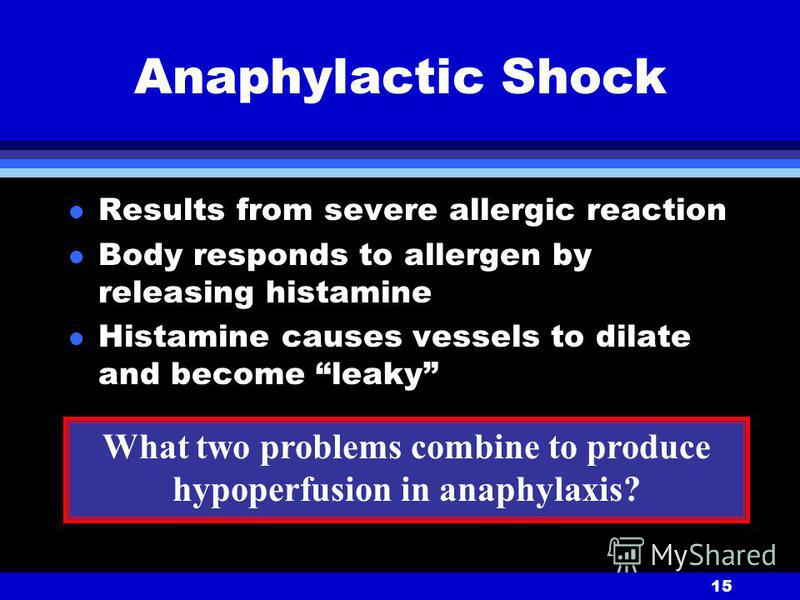 15 Anaphylactic Shock l Results from severe allergic reaction l Body responds to allergen by releasing histamine l Histamine causes vessels to dilate and become leaky What two problems combine to produce hypoperfusion in anaphylaxis?