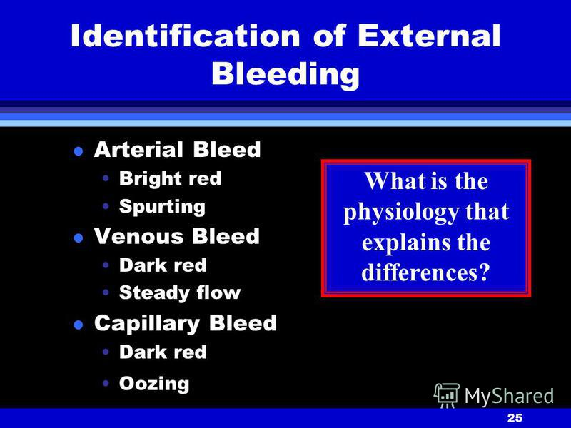 25 Identification of External Bleeding l Arterial Bleed Bright red Spurting l Venous Bleed Dark red Steady flow l Capillary Bleed Dark red Oozing What is the physiology that explains the differences?