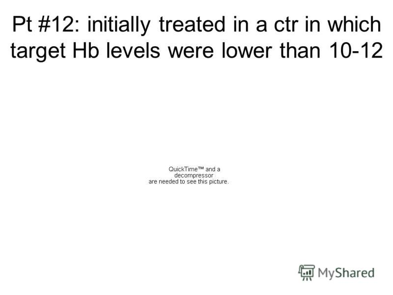 Pt #12: initially treated in a ctr in which target Hb levels were lower than 10-12