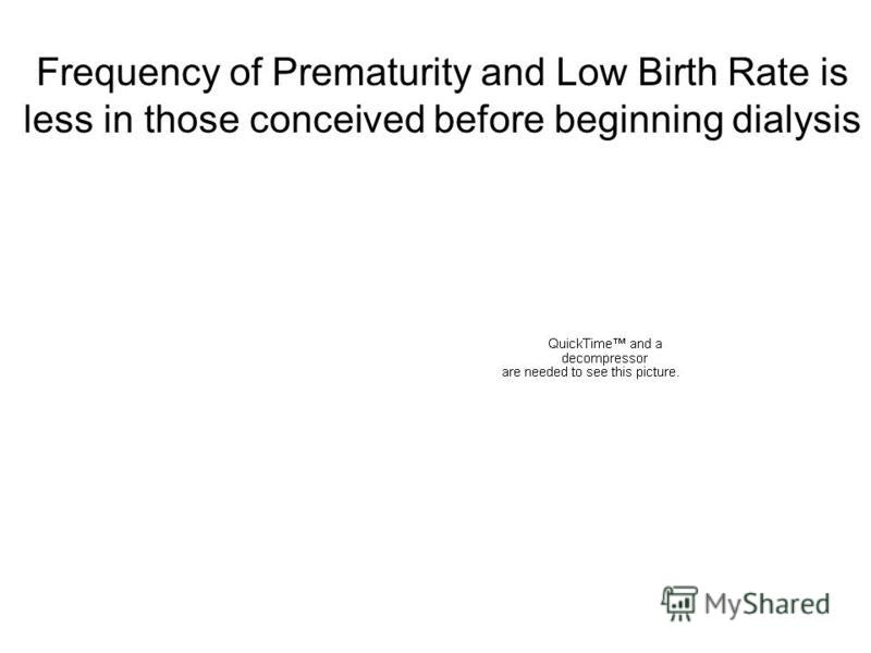 Frequency of Prematurity and Low Birth Rate is less in those conceived before beginning dialysis