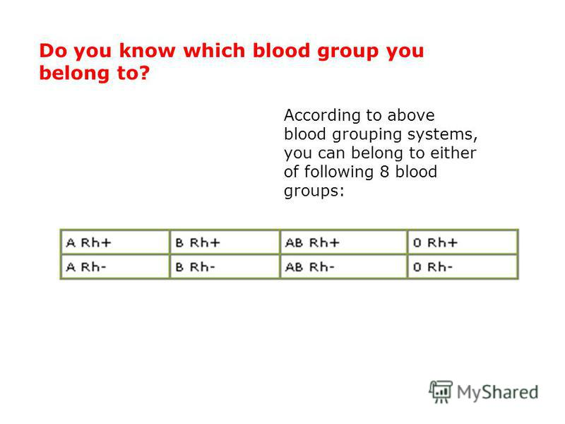 According to above blood grouping systems, you can belong to either of following 8 blood groups: Do you know which blood group you belong to?