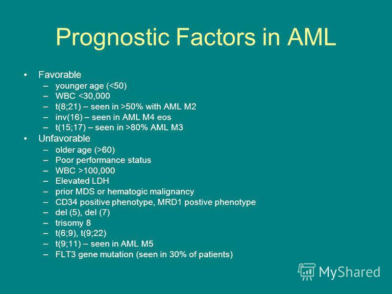 Prognostic Factors in AML Favorable –younger age (<50) –WBC <30,000 –t(8;21) – seen in >50% with AML M2 –inv(16) – seen in AML M4 eos –t(15;17) – seen in >80% AML M3 Unfavorable –older age (>60) –Poor performance status –WBC >100,000 –Elevated LDH –p