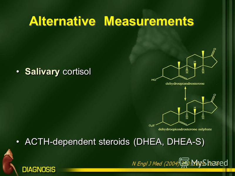 Salivary cortisol ACTH-dependent steroids (DHEA, DHEA-S) another, yet untested approach Salivary cortisol ACTH-dependent steroids (DHEA, DHEA-S) another, yet untested approach N Engl J Med (2004) 350: 1629 – 1638 Alternative Measurements